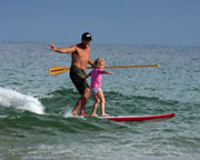 Stand Up Paddle Boarding in Narrabeen, Sydney